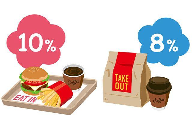 「もったいない 食品ロスを減らす」